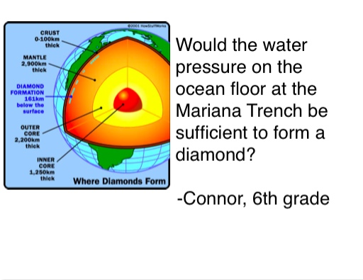 Would the water pressure on the ocean floor at the Mariana Trench be sufficient to form a diamond?